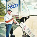 Sysco Corporation Hiring Process: Job Application, Interview and Employment