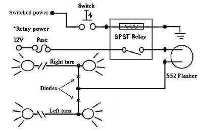 Installing hazard (4 way) switch on 950 or older 990 (with