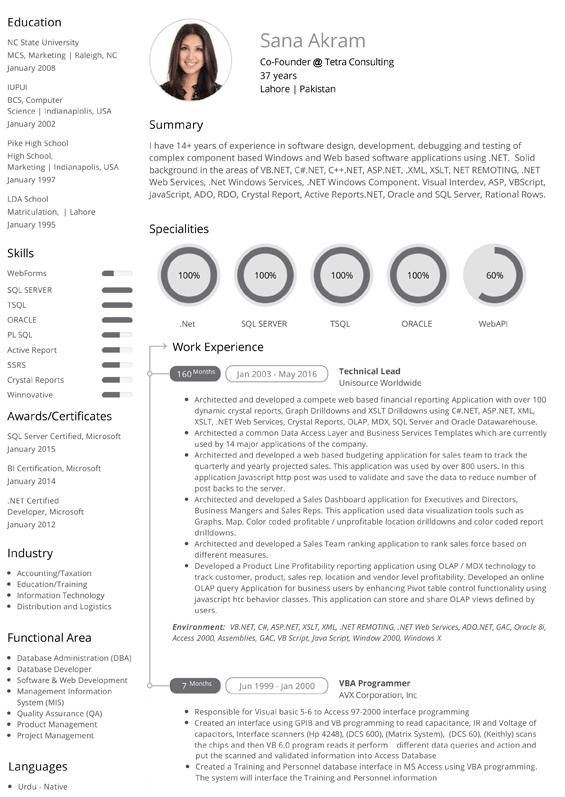 Jobs In Pakistan - Jobee.pk