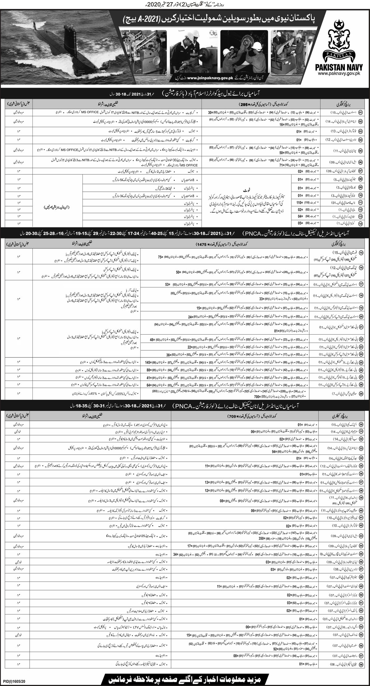 2476+Vacancy in Pak Navy Civilian Jobs 2020 Online Apply