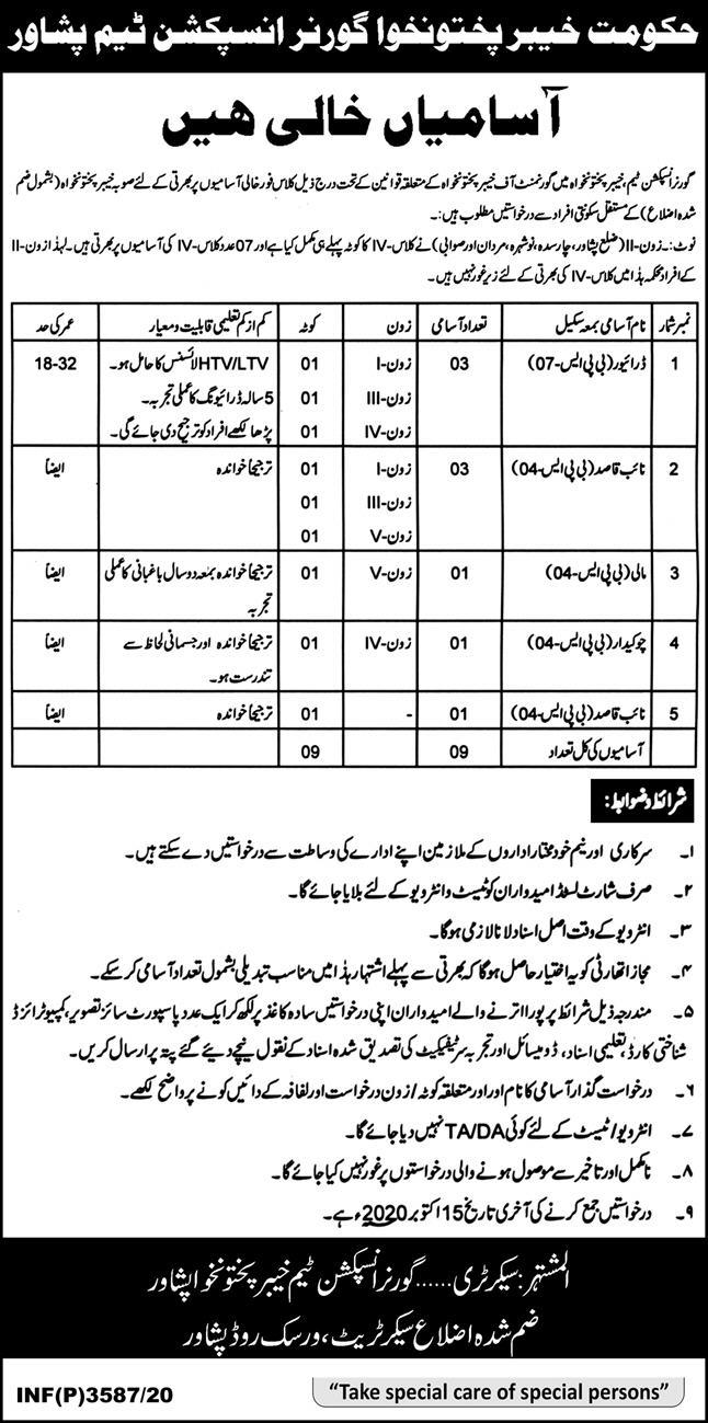 KPK Governors Inspection Team Jobs 2020