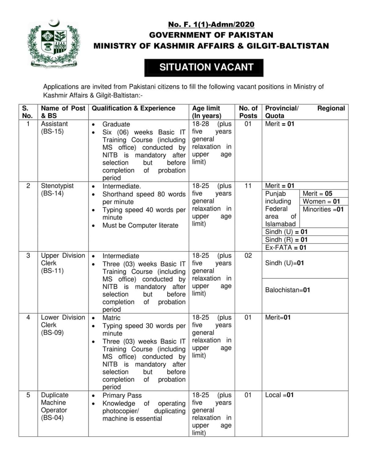 Ministry of Affairs Jobs 2020