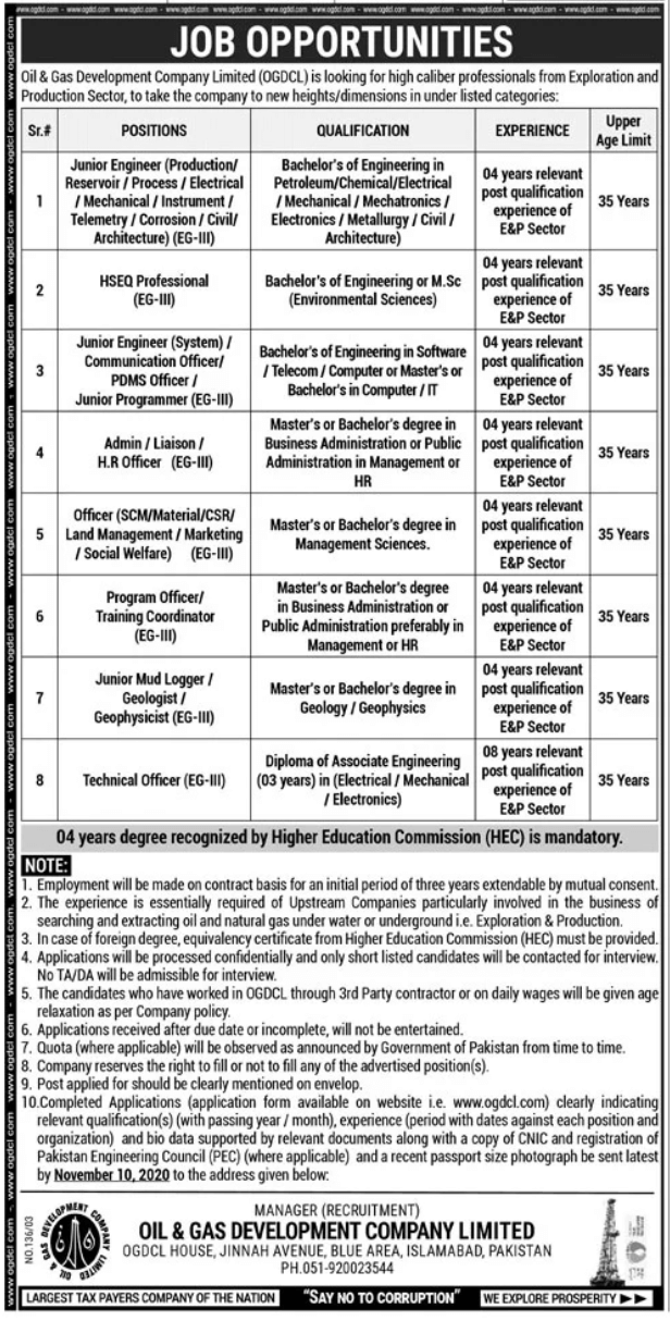 OGDCL New Jobs 2020