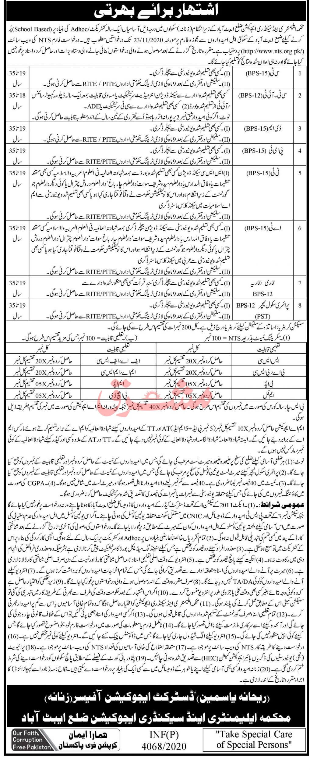 Elementary and Secondary Education Abbottabad Jobs 2020
