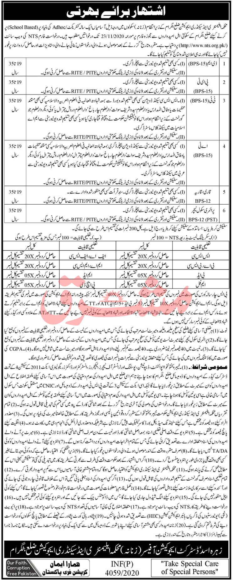 Elementary and Secondary Education Battagram Jobs 2020