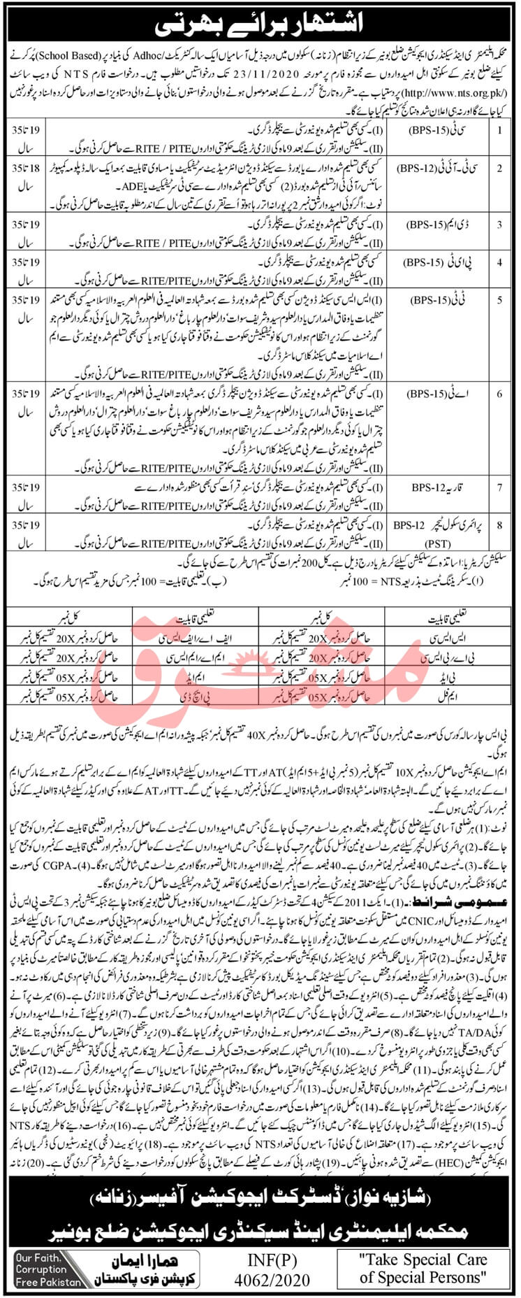 Elementary and Secondary Education Buner Jobs 2020