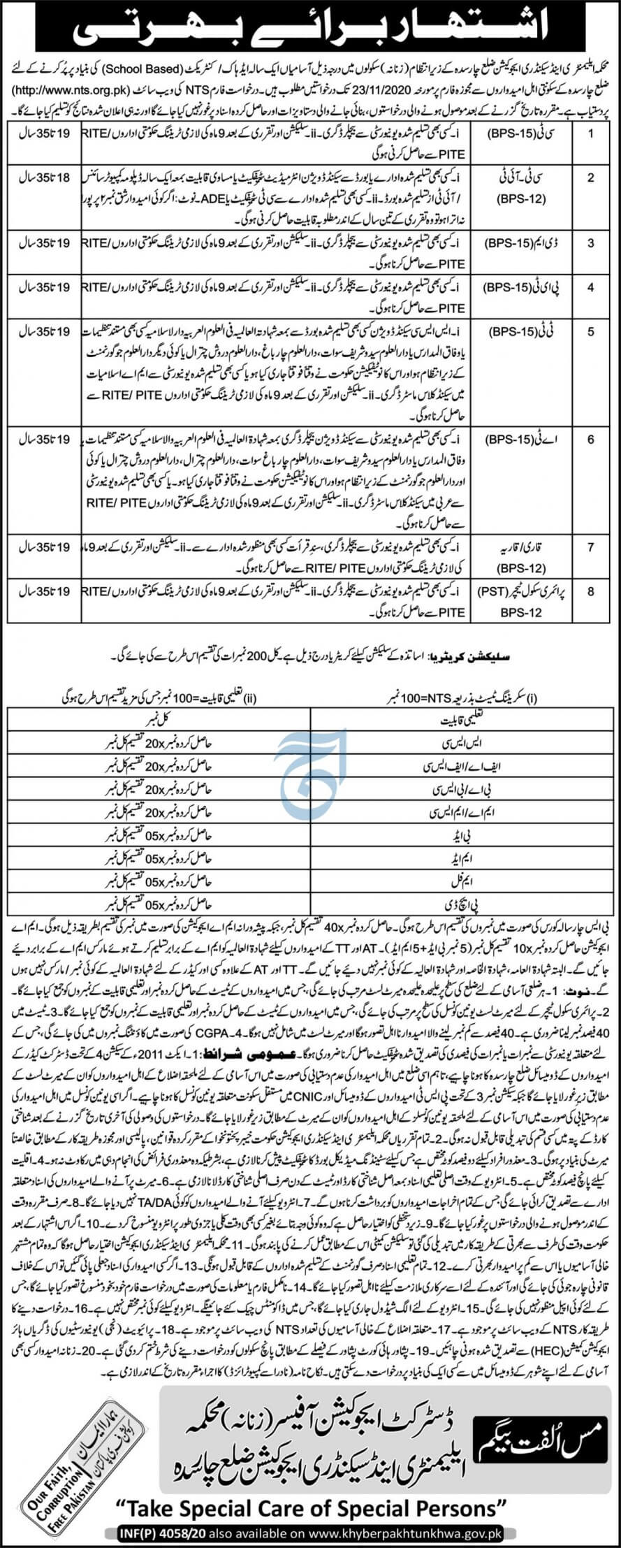 Elementary and Secondary Education Department Charsadda Jobs 2020