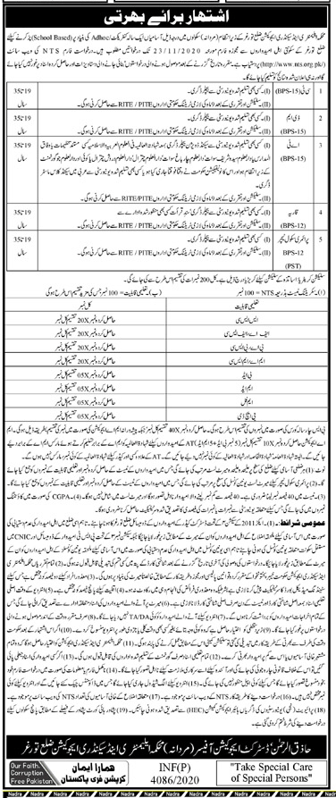 Elementary and Secondary Education Department Torghar Jobs 2020