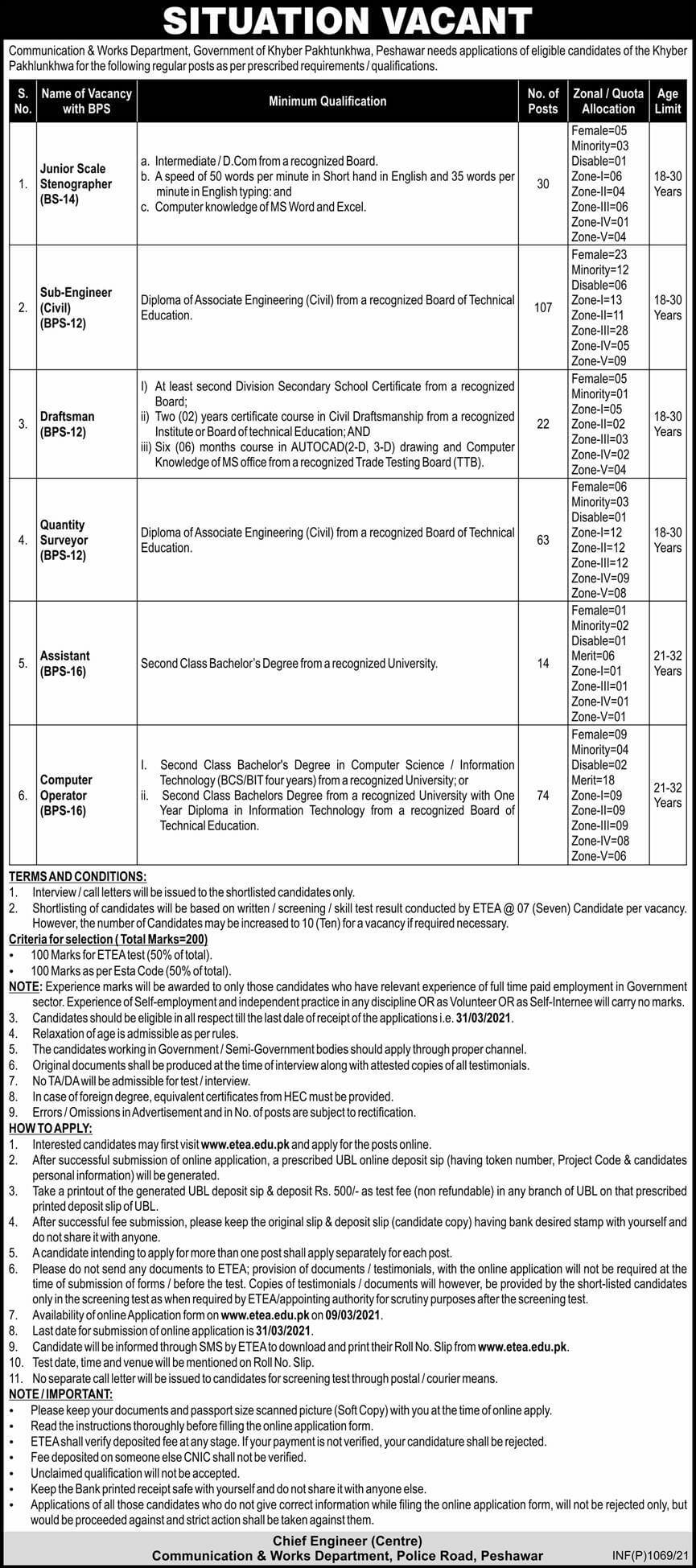 Communication Works Department Jobs 2021