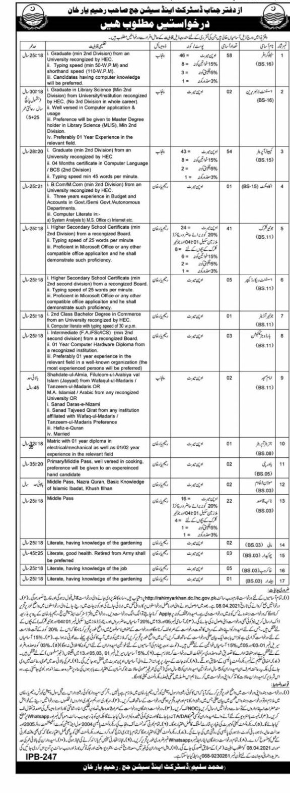 District Session Court Rahim Yar Khan Jobs 2021