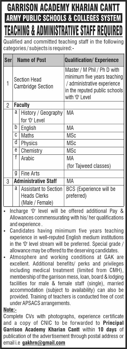 Army Public Schools & Colleges System APS Jobs 2021