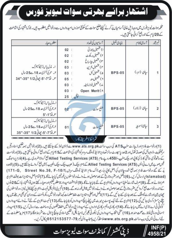 Advertisement DC Office Latest Jobs 2021 Deputy Commissioner Office