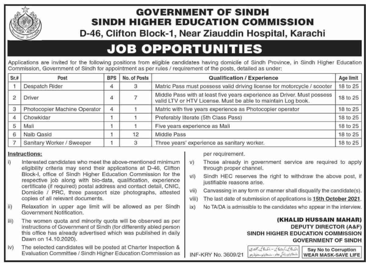 Sindh Higher Education Commission SHEC Jobs 2021 Advertisement