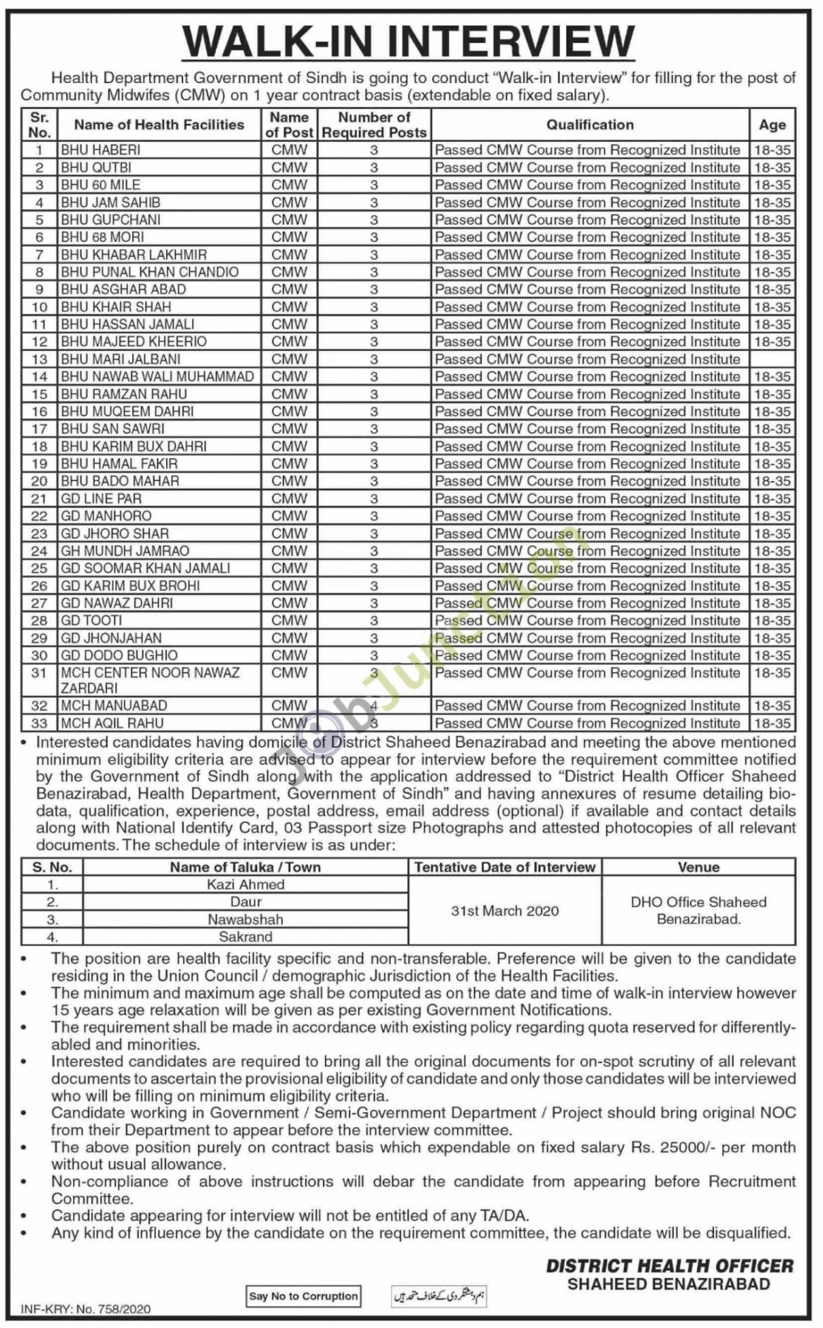 Jobs in Health Department Government of Sindh Nawabshah ...