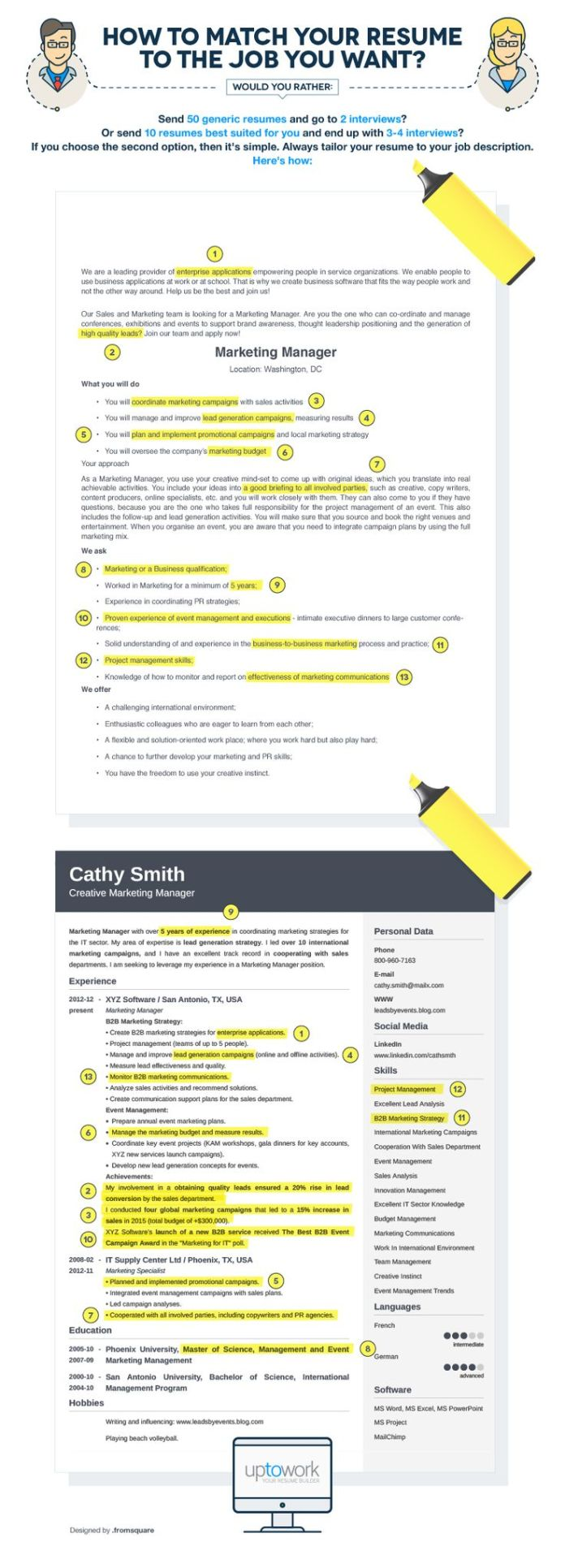 infographic how to tailor your resume to any posting