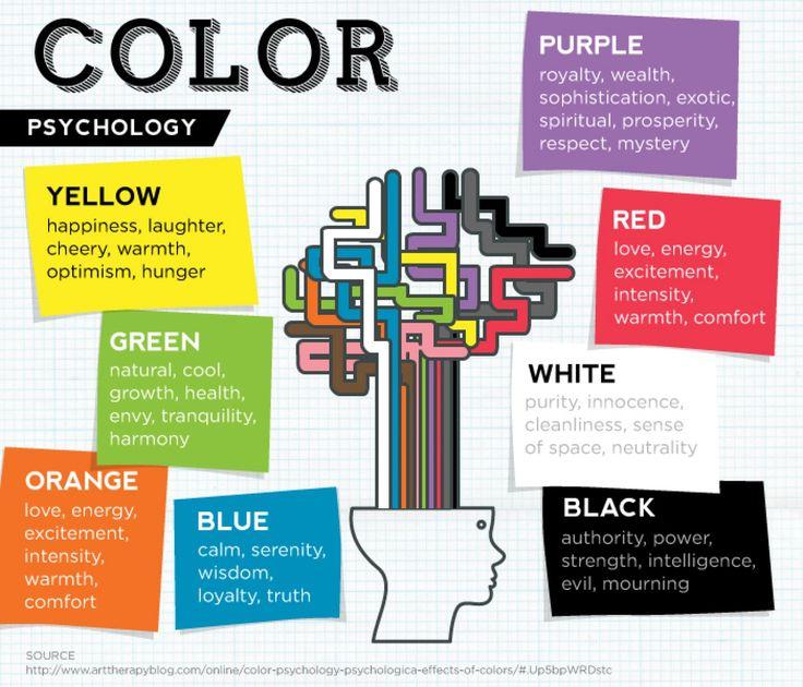 Delicieux Psychology Infographic U0026 Advice