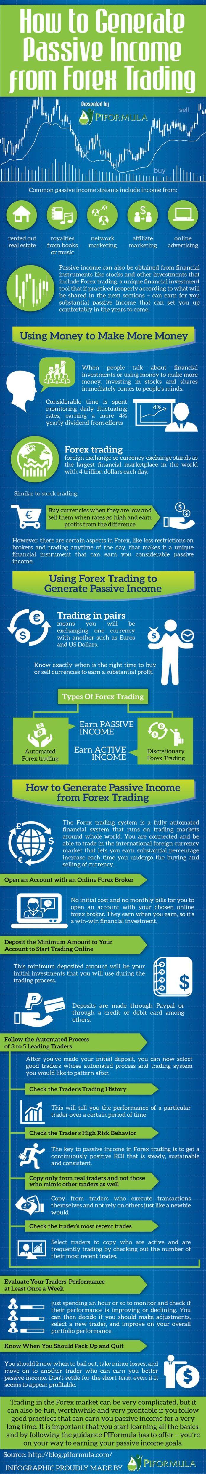 Esignal forex income generator