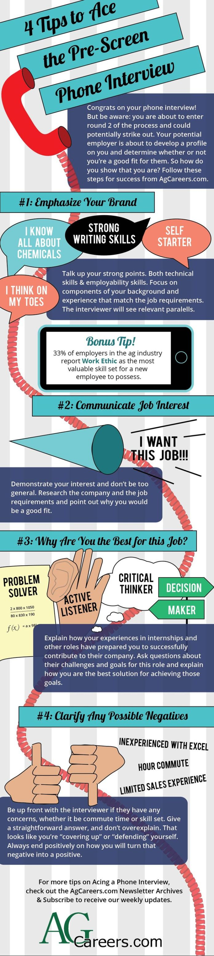 Graphic Design Phone Interview Tips