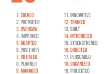 great words to use on a resumes