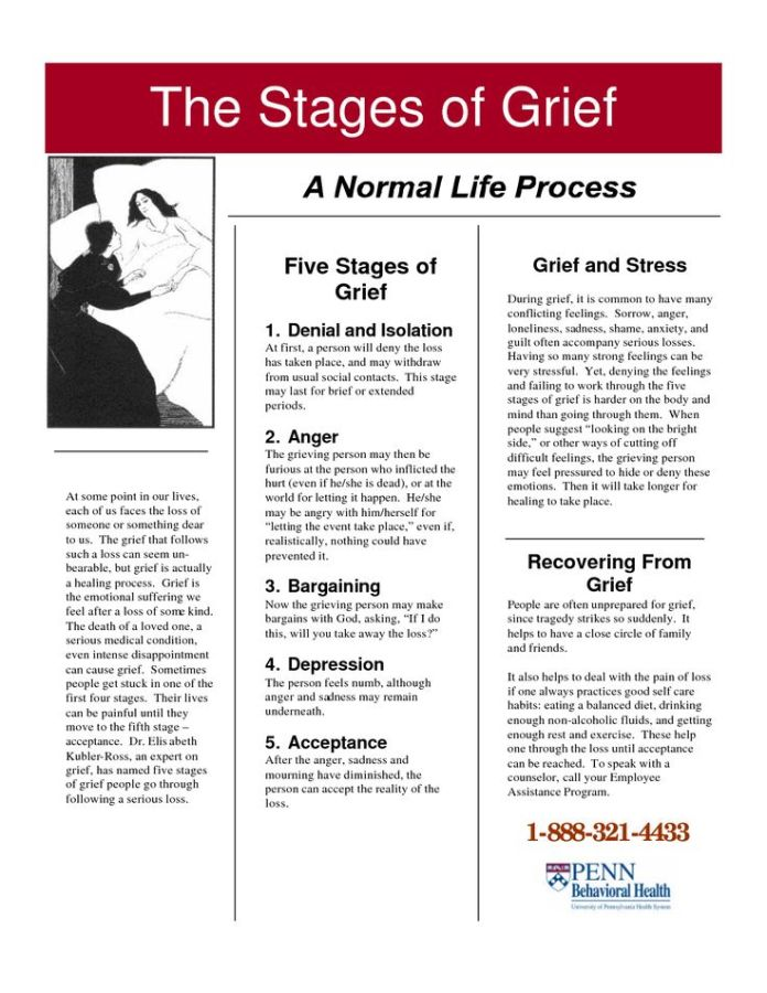 Grief workbook for adults