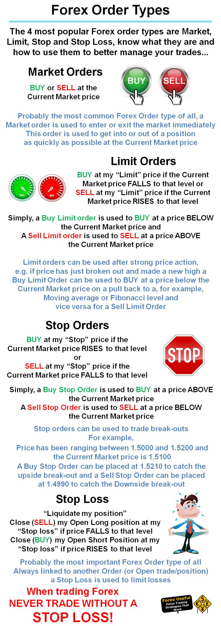 Forex trading order types