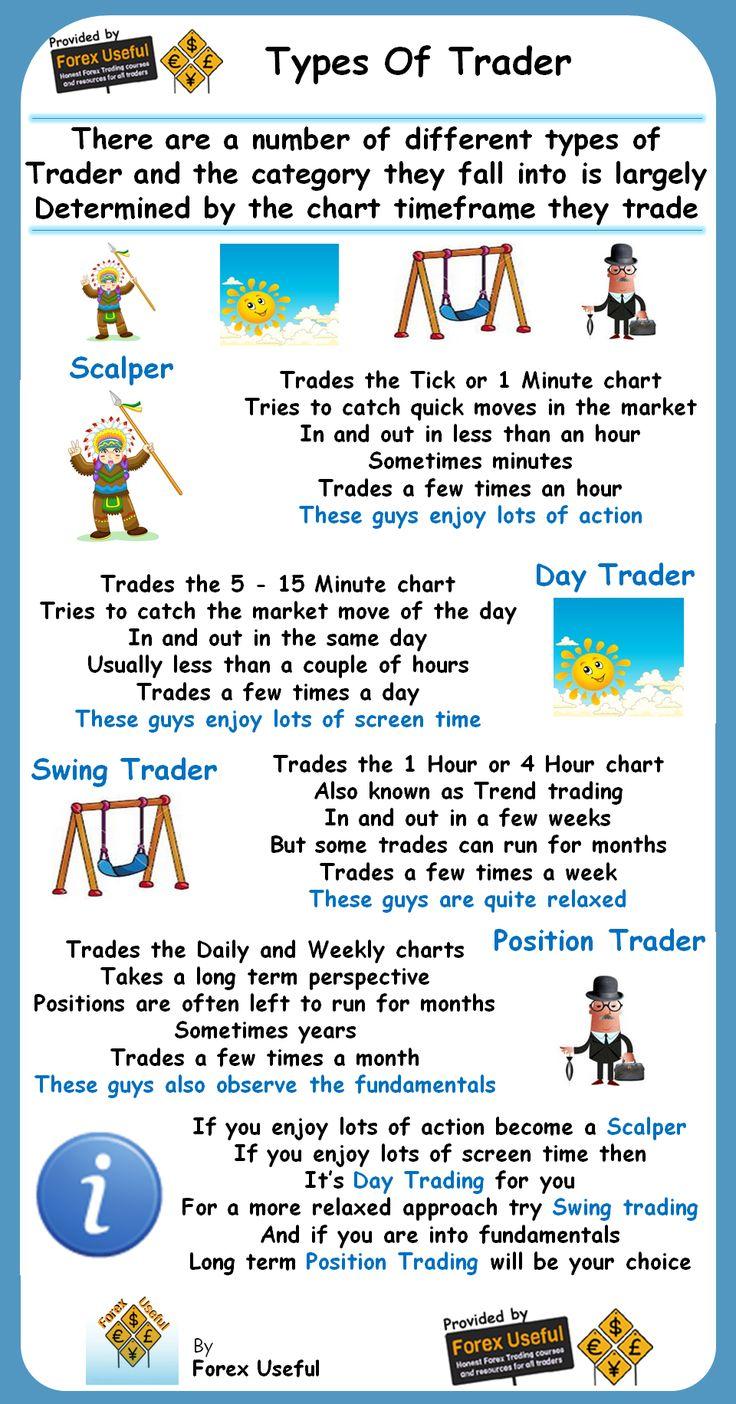 jenis pasaran forex