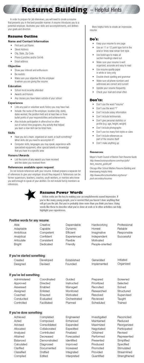 infographic infographic check out todays resume building tips