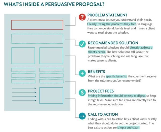 Fundraising Infographic  Fundraising Infographic  Free Web Design