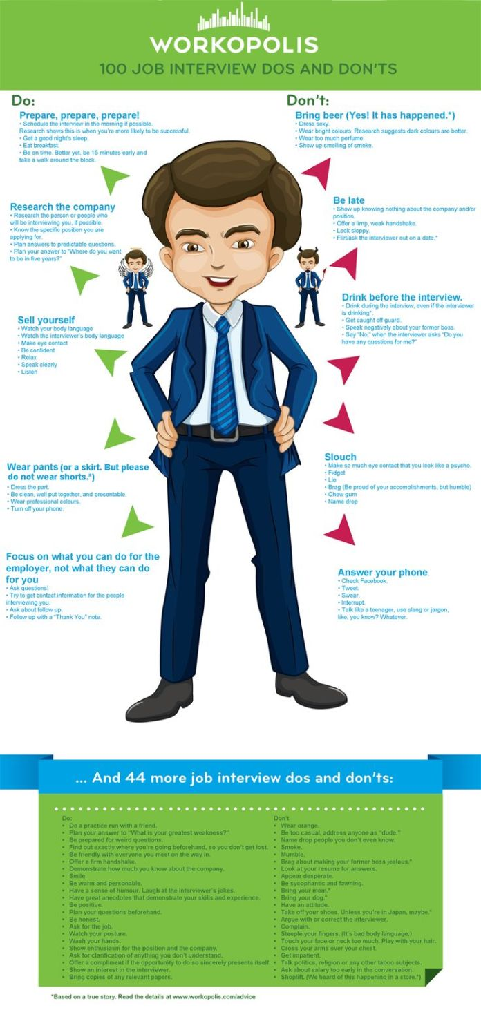 infographic infographic 100 job interview dos
