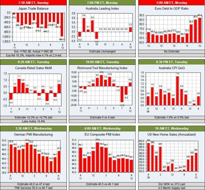 Infographic forex