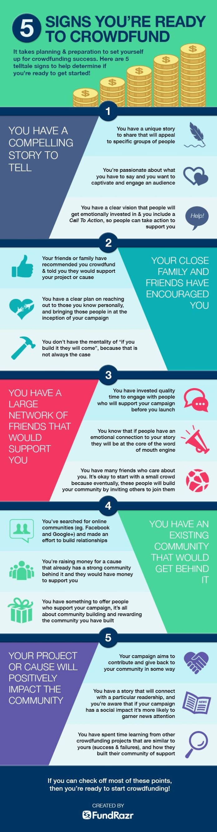 5 Signs You Re An Fundraising Infographic 5 Signs You Re Ready To