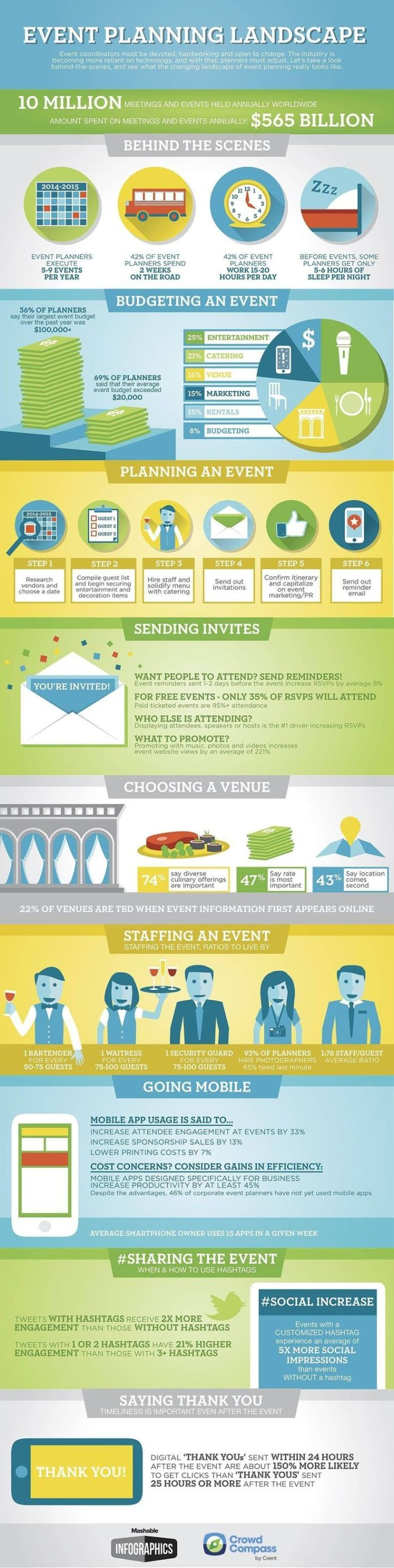 how to start your own event planner business