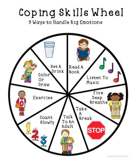 Stress Management Coping Skills Wheel To Help Kids