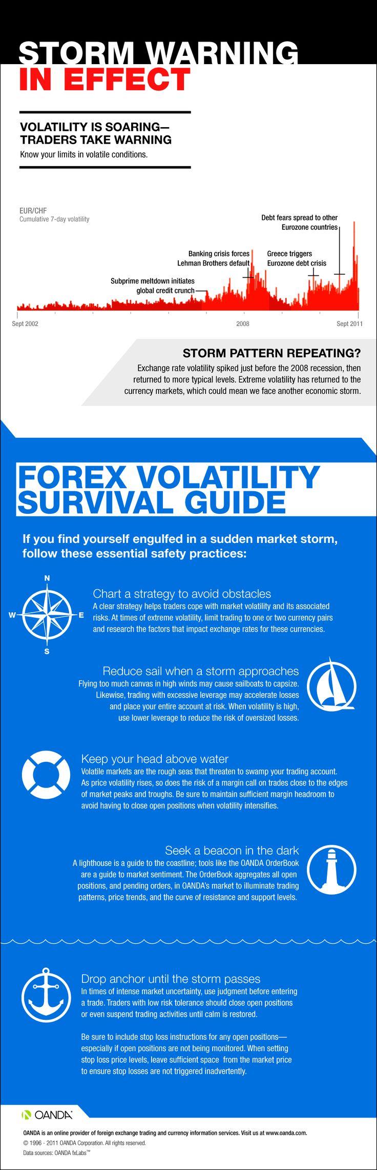 Forex trading glasgow