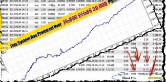Statistical arbitrage forex