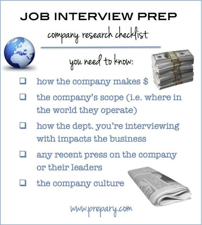 infographic job interview prep