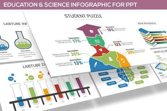 educational education science infographic ppt jobloving com