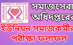 Social Service Union Exam Result 2019