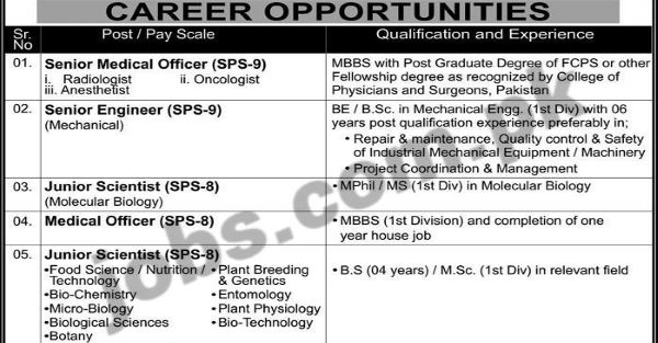 PAEC Jobs 2018 for Junior Scientists, Medical and