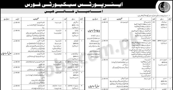 Airports Security Force (ASF) Jobs 2019 for 2380+ ASI