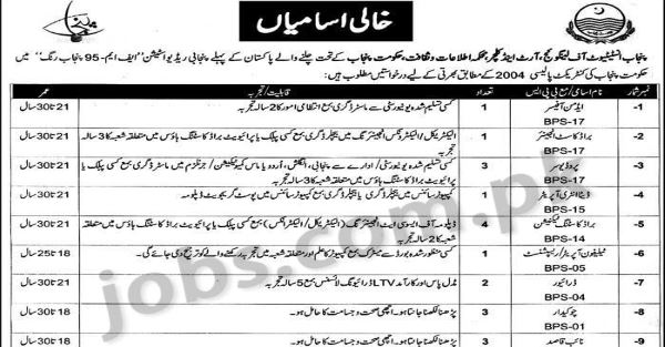 Information & Culture Department Punjab Jobs 2019 for 22