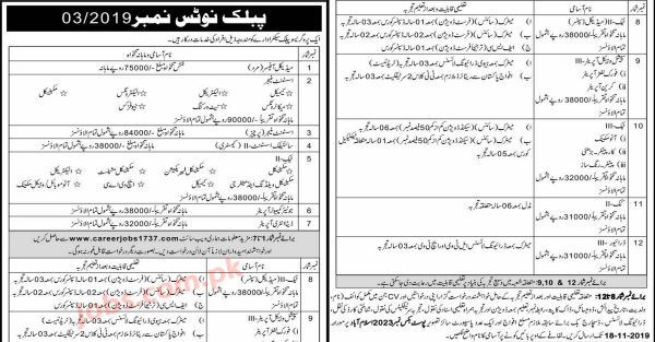 PO Box 2023 Federal Govt Organization Jobs 2019 for