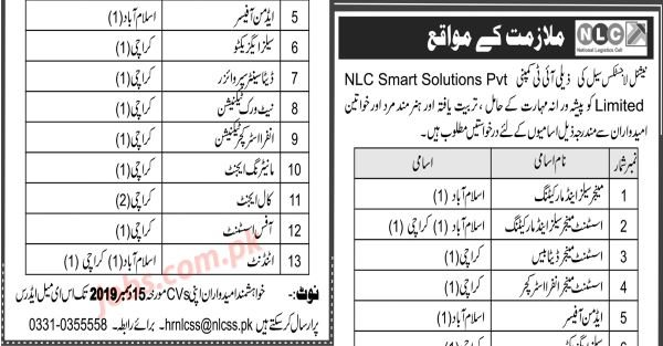 NLC Smart Solutions Jobs 2019 for 16+ Assistant Managers
