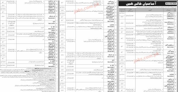 Progressive Public Sector Organization Jobs 2020 for
