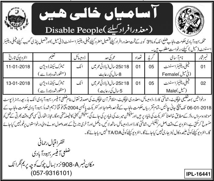 Attock Population Welfare Department 02 Jobs Jang