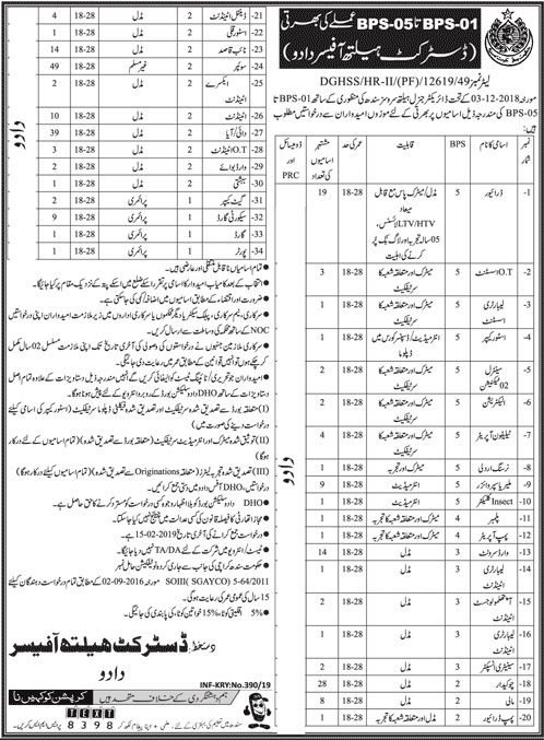 Jobs In District Health Officer Dadu 29 Jan 2019