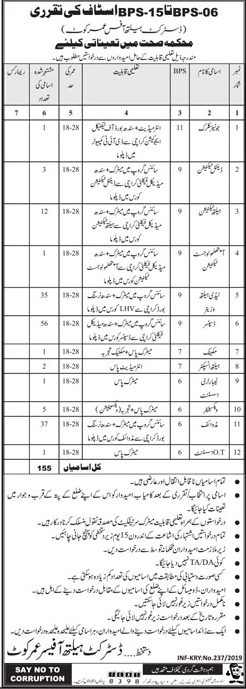 Jobs In District Health Office Umerkot 19 January 2019