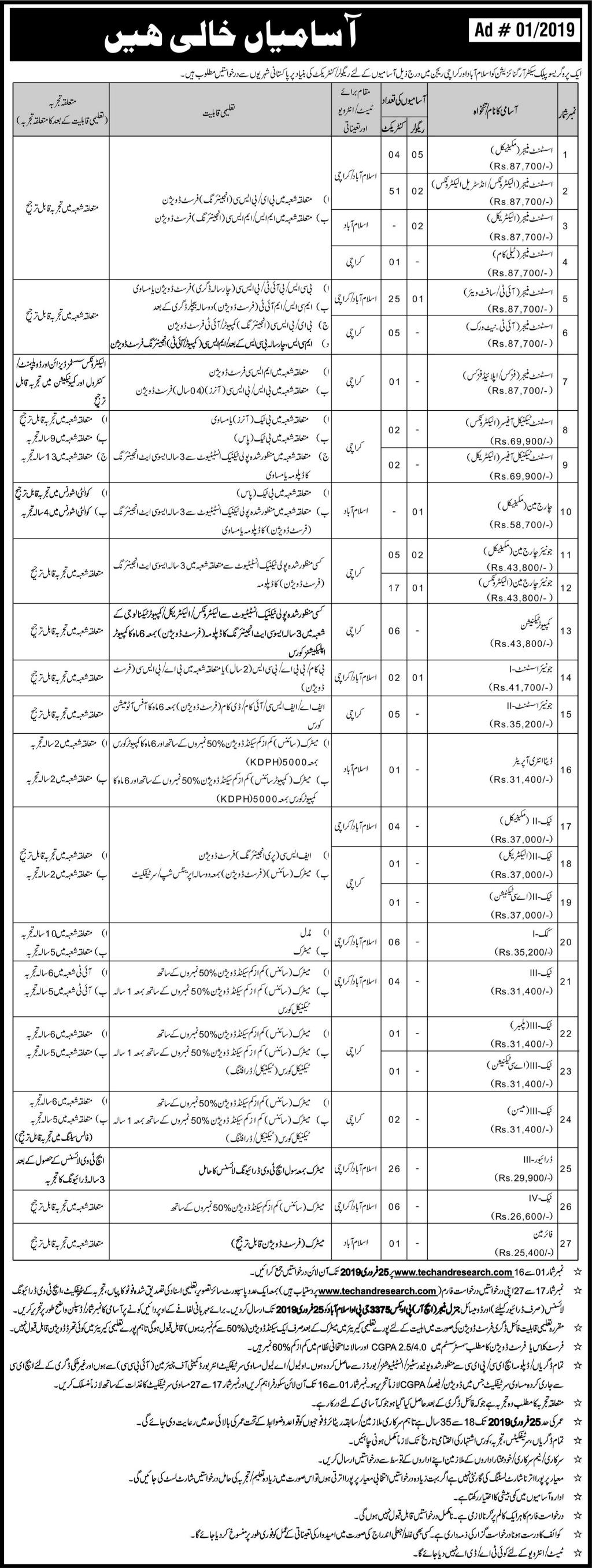 Jobs In Public Sector Organization 10 Feb 2019