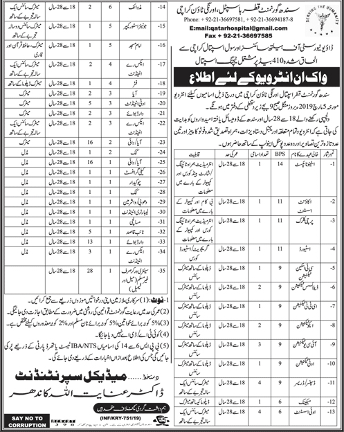 129 New Jobs in Sindh Government Qatar Hospital 20 Feb