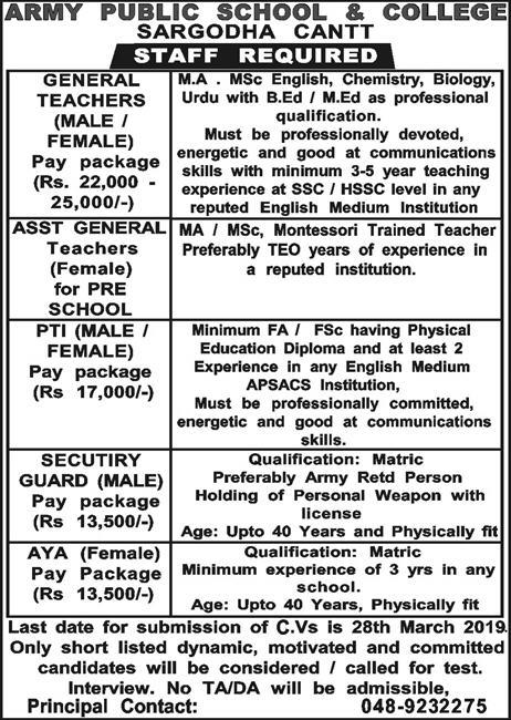 Jobs In Army Public School And College Sargodha Cantt 24